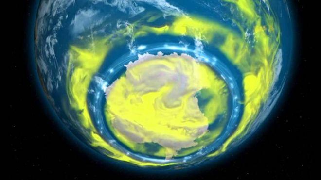 O buraco na camada de ozônio é maior sobre a Antártida, mas mostrou, em 2016, os primeiros sinais de recuperação